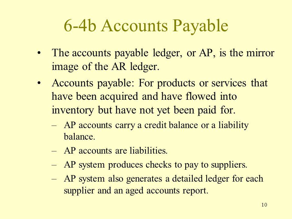 10 6-4b Accounts Payable The accounts payable ledger, or AP, is the mirror image of the AR ledger.