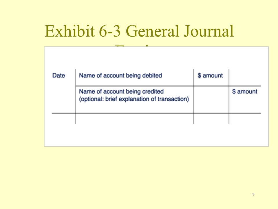7 Exhibit 6-3 General Journal Entries