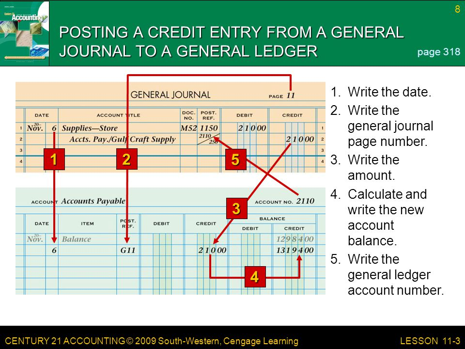 CENTURY 21 ACCOUNTING © 2009 South-Western, Cengage Learning 8 LESSON 11-3 5.Write the general ledger account number.