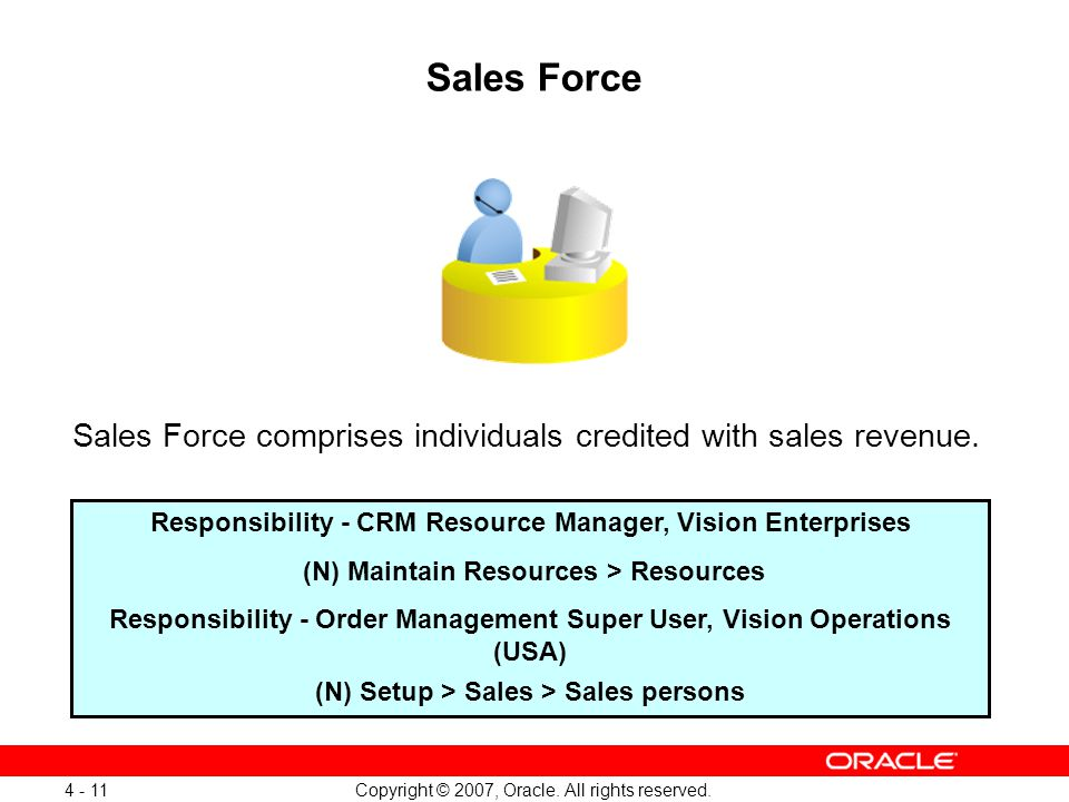 Copyright © 2007, Oracle. All rights reserved.