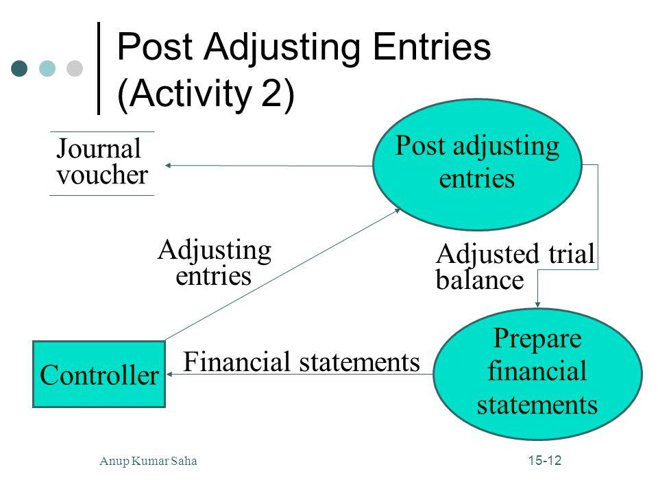 15-12Anup Kumar Saha Post Adjusting Entries (Activity 2) Controller Journal voucher Post adjusting entries Prepare financial statements Adjusting entr
