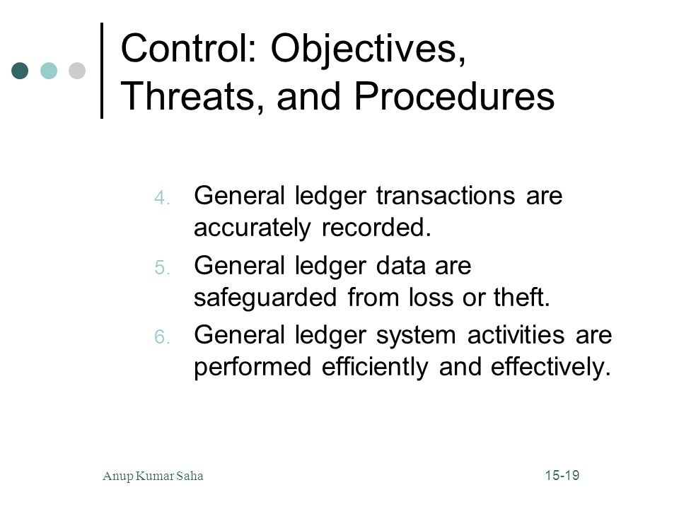 15-19Anup Kumar Saha Control: Objectives, Threats, and Procedures 4. General ledger transactions are accurately recorded. 5. General ledger data are s