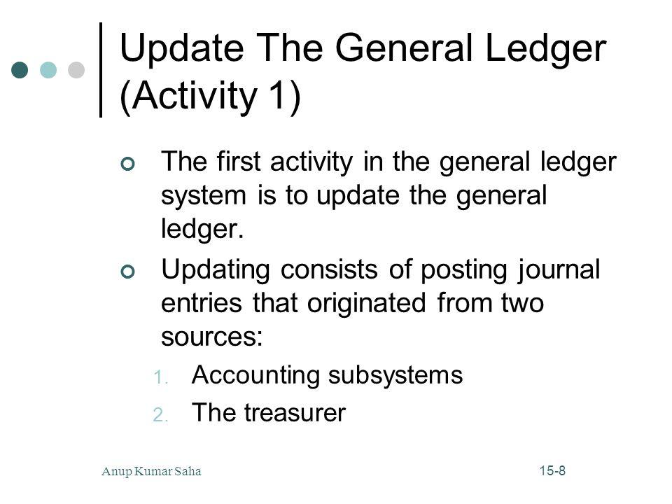 15-8Anup Kumar Saha Update The General Ledger (Activity 1) The first activity in the general ledger system is to update the general ledger. Updating c
