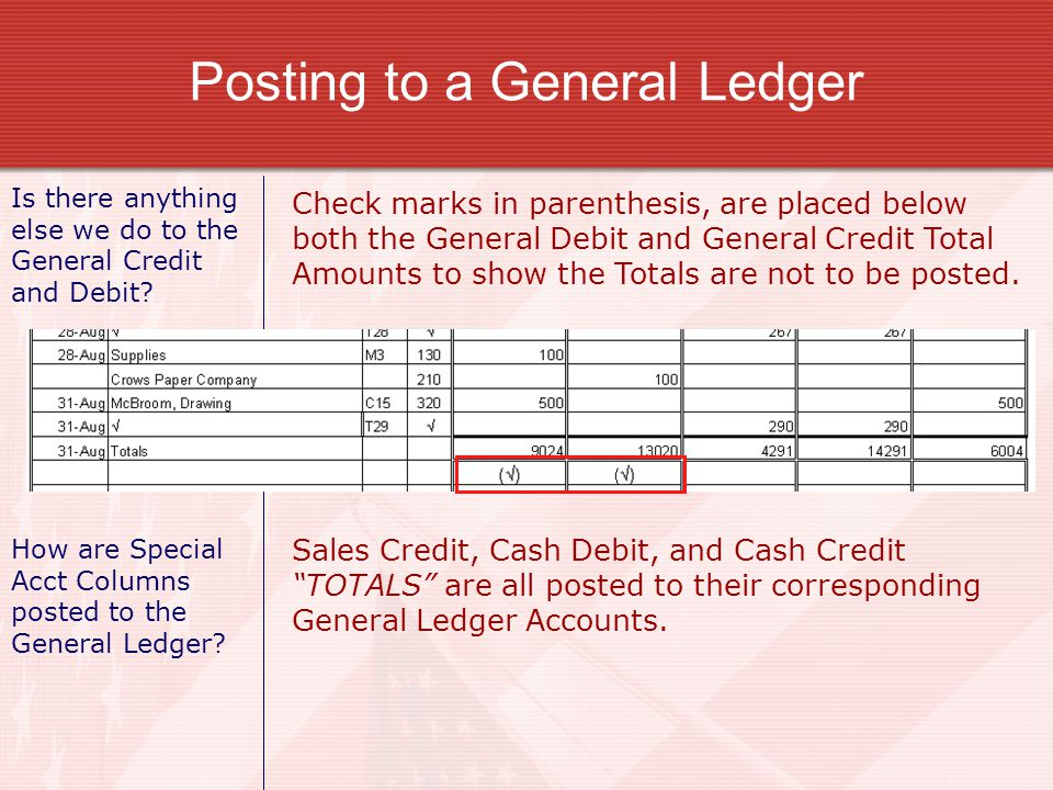 Posting to a General Ledger Is there anything else we do to the General Credit and Debit? Check marks in parenthesis, are placed below both the Genera