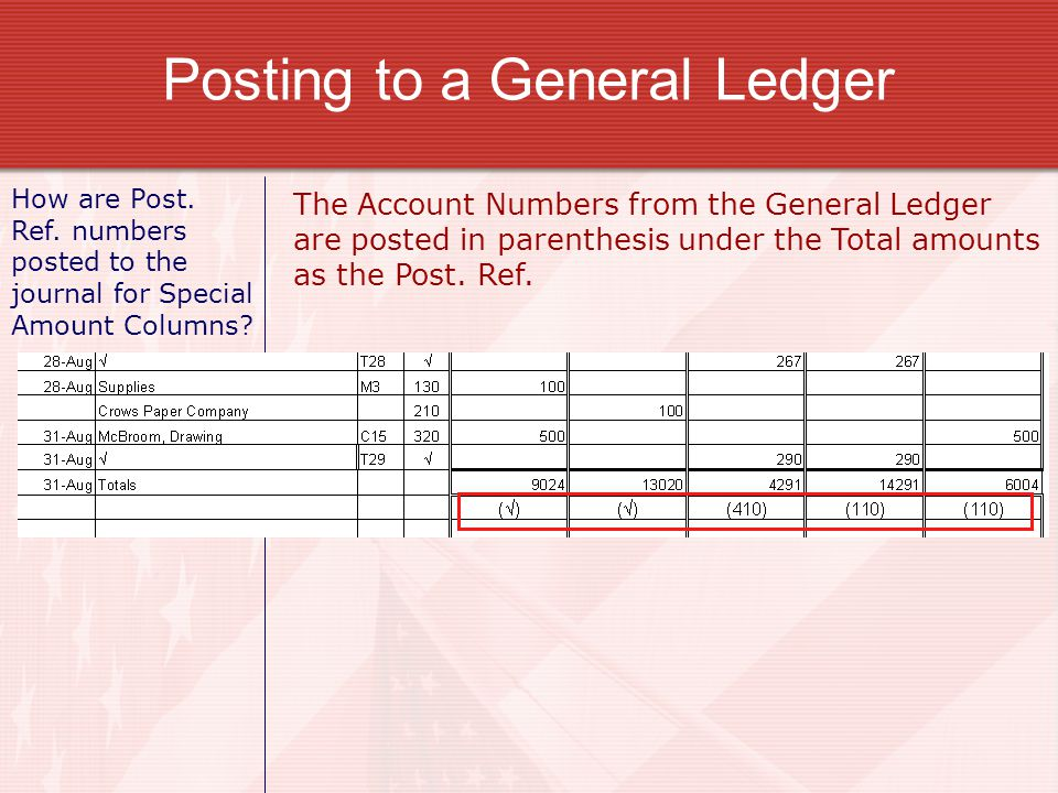 Posting to a General Ledger How are Post. Ref. numbers posted to the journal for Special Amount Columns? The Account Numbers from the General Ledger a