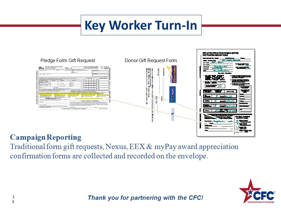 Key Worker Turn-In 30 Thank you for partnering with the CFC! Campaign Reporting Traditional form gift requests, Nexus, EEX & myPay award appreciation