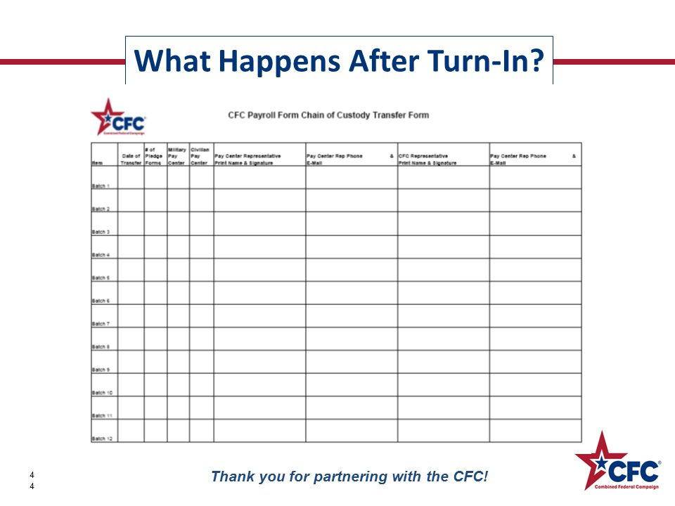 What Happens After Turn-In? 44 Thank you for partnering with the CFC! Payroll Office Submission Chain of Custody Transfer Form
