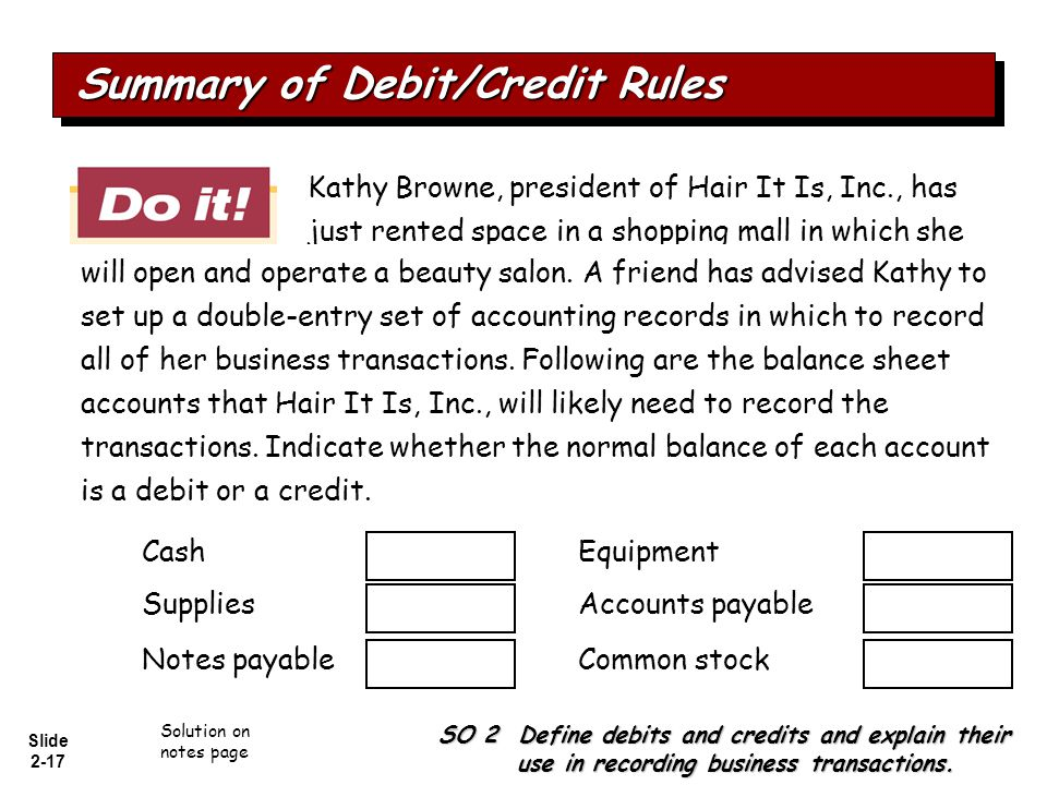 Slide 2-17 Debit Credit Debit Credit Kathy Browne, president of Hair It Is, Inc., has just rented space in a shopping mall in which she Solution on no