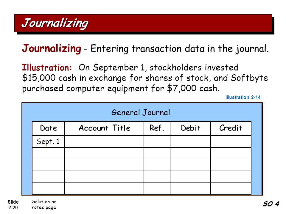 Slide 2-20 Journalizing - Entering transaction data in the journal. JournalizingJournalizing SO 4 Illustration: On September 1, stockholders invested