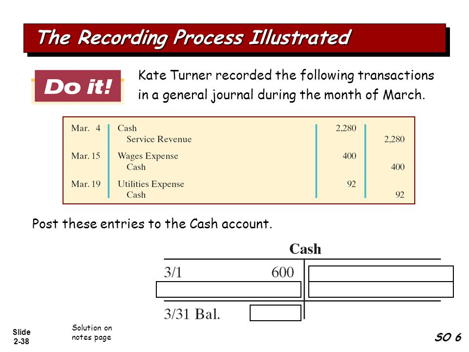 Slide 2-38 Kate Turner recorded the following transactions in a general journal during the month of March. Solution on notes page The Recording Proces