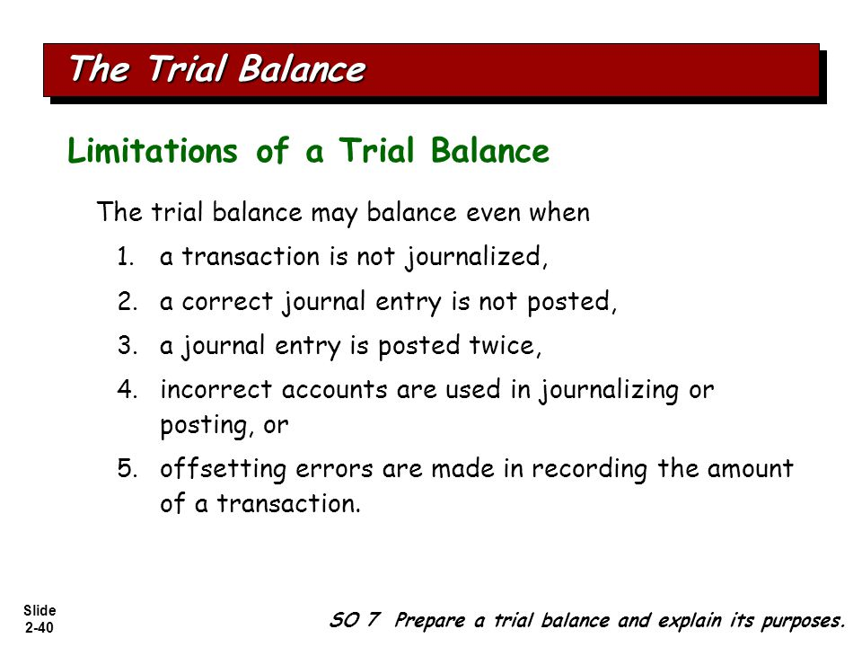 Slide 2-40 The trial balance may balance even when 1. a transaction is not journalized, 2. a correct journal entry is not posted, 3. a journal entry i