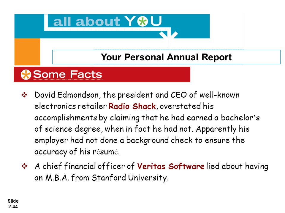 Slide 2-44  David Edmondson, the president and CEO of well-known electronics retailer Radio Shack, overstated his accomplishments by claiming that he
