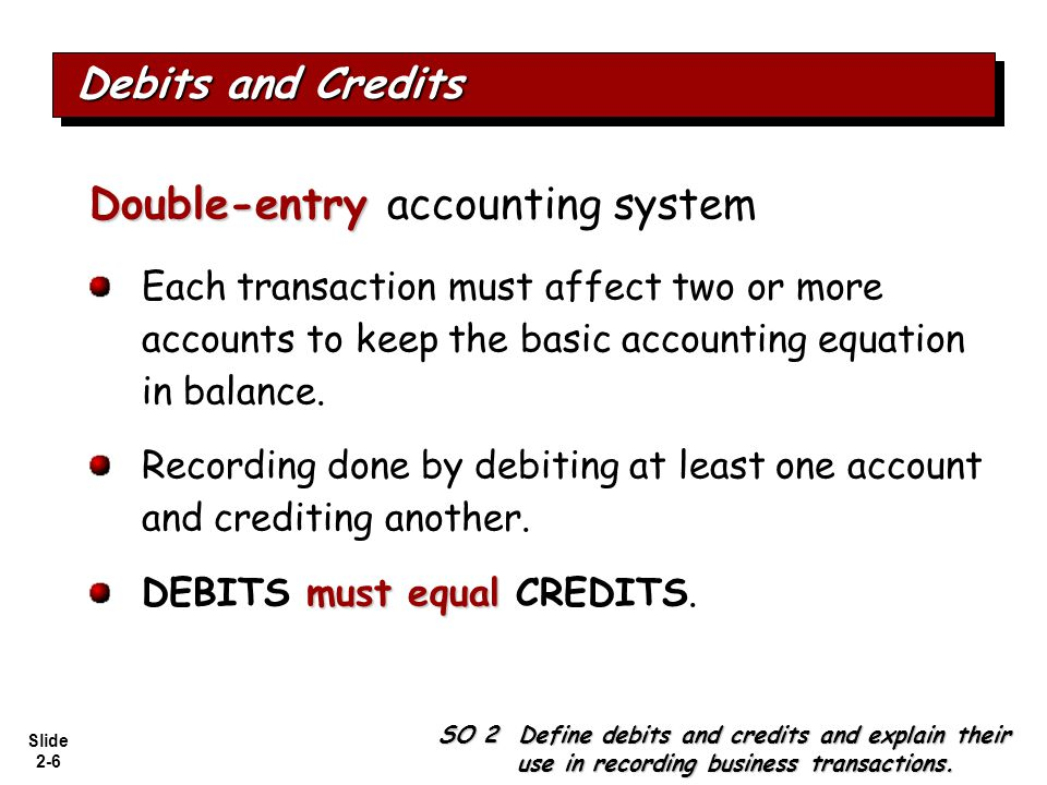 Slide 2-27 The Recording Process Illustrated Follow these steps: 1.