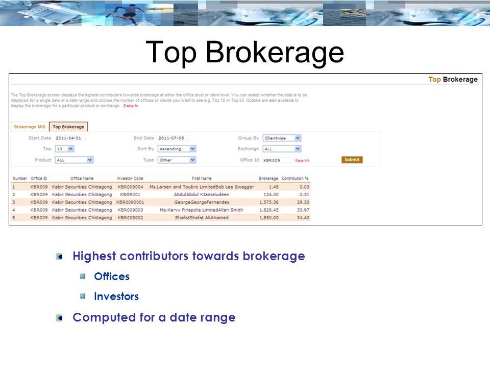 Top Brokerage Highest contributors towards brokerage Offices Investors Computed for a date range