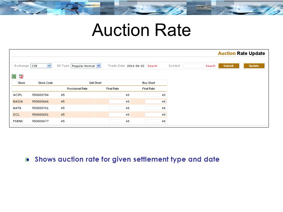 Auction Rate Shows auction rate for given settlement type and date