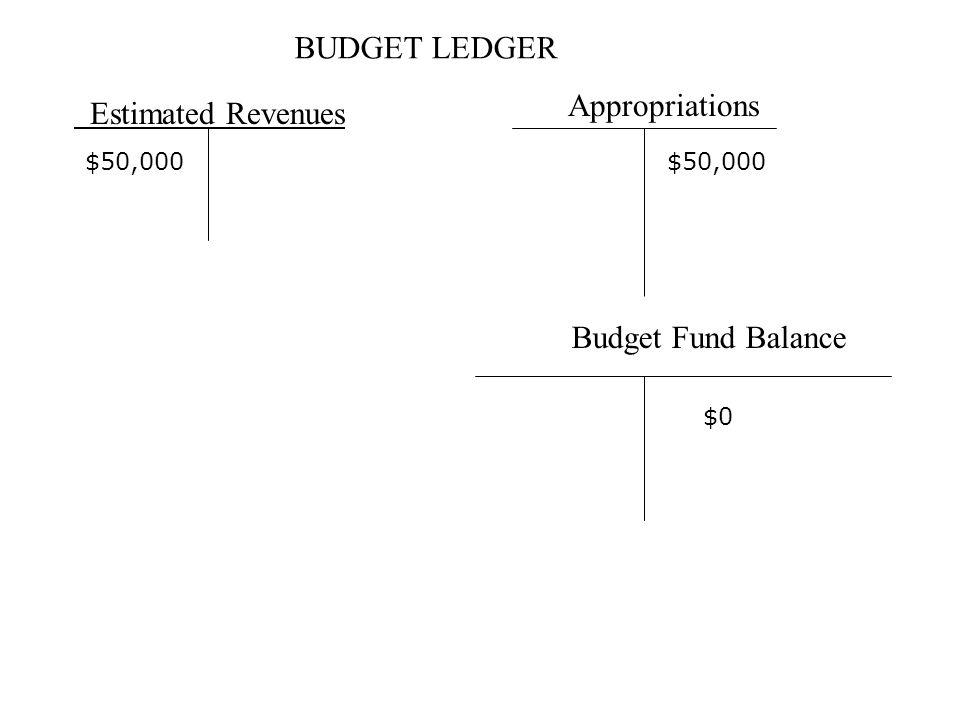 BUDGET LEDGER Estimated Revenues Appropriations Budget Fund Balance $50,000 $0