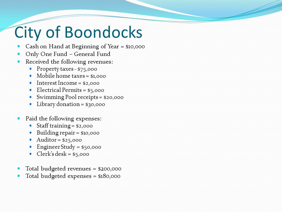 City of Boondocks Cash on Hand at Beginning of Year = $10,000 Only One Fund – General Fund Received the following revenues: Property taxes - $75,000 Mobile home taxes = $1,000 Interest Income = $2,000 Electrical Permits = $5,000 Swimming Pool receipts = $20,000 Library donation = $30,000 Paid the following expenses: Staff training = $2,000 Building repair = $10,000 Auditor = $25,000 Engineer Study = $50,000 Clerk's desk = $5,000 Total budgeted revenues = $200,000 Total budgeted expenses = $180,000