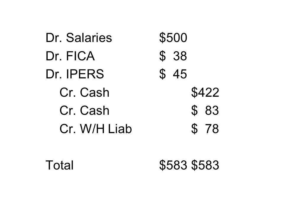 Dr. Salaries$500 Dr. FICA$ 38 Dr. IPERS$ 45 Cr. Cash $422 Cr. Cash $ 83 Cr. W/H Liab $ 78 Total$583 $583