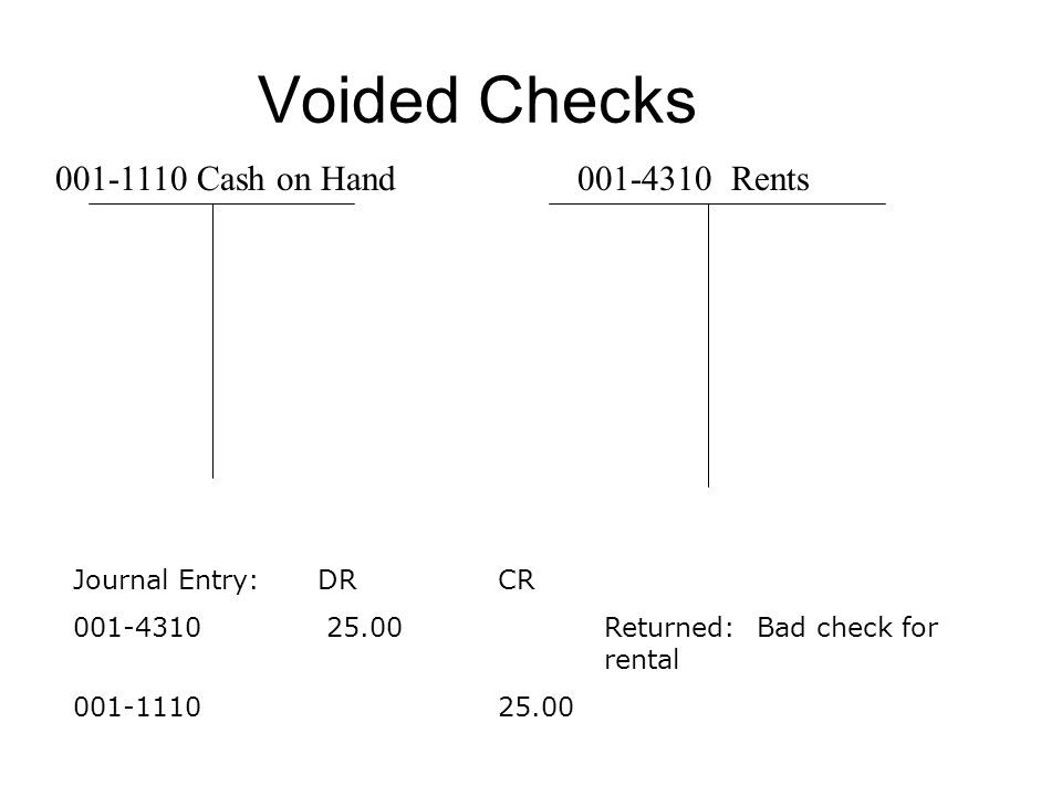 Voided Checks 001-1110 Cash on Hand001-4310 Rents Journal Entry: DRCR 001-4310 25.00Returned: Bad check for rental 001-1110 25.00