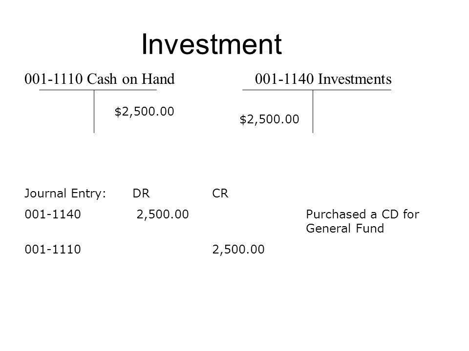 Investment 001-1110 Cash on Hand001-1140 Investments Journal Entry: DRCR 001-1140 2,500.00Purchased a CD for General Fund 001-1110 2,500.00 $2,500.00