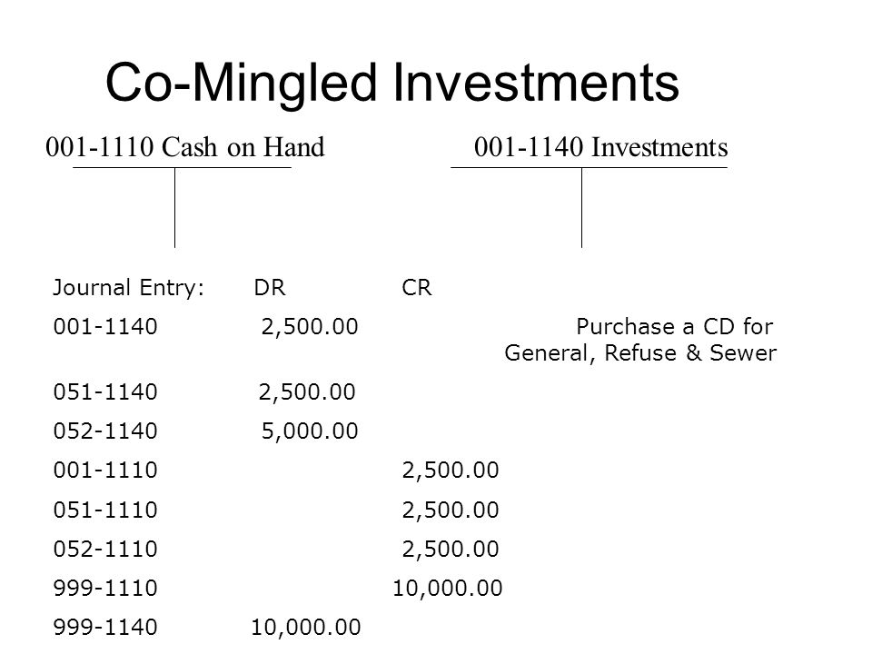 Co-Mingled Investments 001-1110 Cash on Hand001-1140 Investments Journal Entry: DRCR 001-1140 2,500.00Purchase a CD for General, Refuse & Sewer 051-11