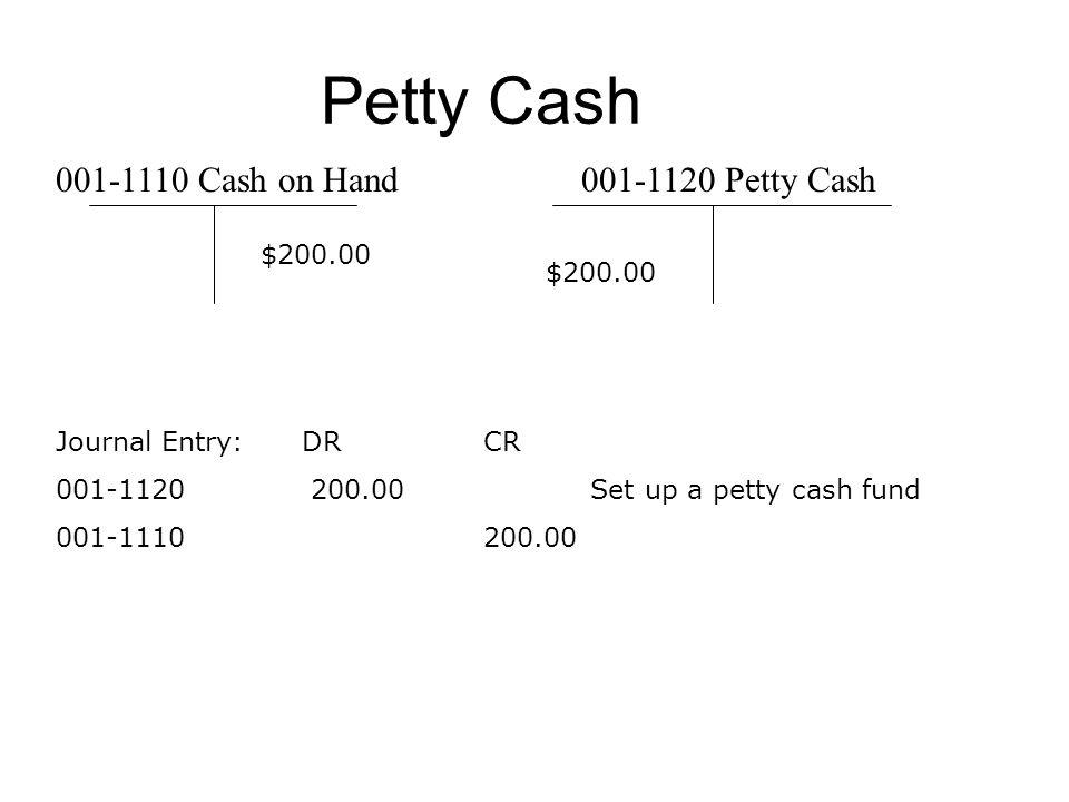 Petty Cash 001-1110 Cash on Hand001-1120 Petty Cash Journal Entry: DRCR 001-1120 200.00Set up a petty cash fund 001-1110 200.00 $200.00