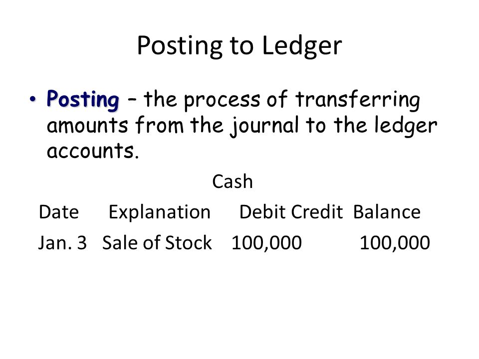 Posting to Ledger Posting Posting – the process of transferring amounts from the journal to the ledger accounts.