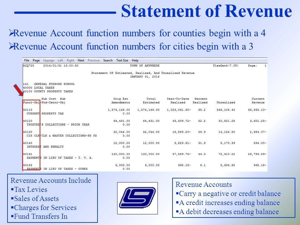  Revenue Account function numbers for counties begin with a 4 Revenue Accounts Include  Tax Levies  Sales of Assets  Charges for Services  Fund Transfers In Revenue Accounts  Carry a negative or credit balance  A credit increases ending balance  A debit decreases ending balance Statement of Revenue  Revenue Account function numbers for cities begin with a 3