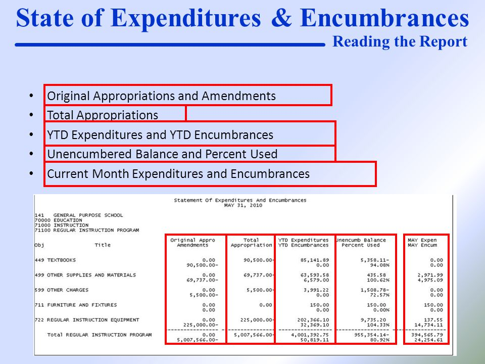 State of Expenditures & Encumbrances Reading the Report Original Appropriations and Amendments Total Appropriations YTD Expenditures and YTD Encumbran
