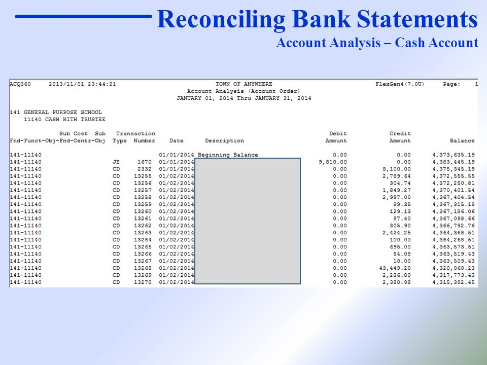 Reconciling Bank Statements Account Analysis – Cash Account