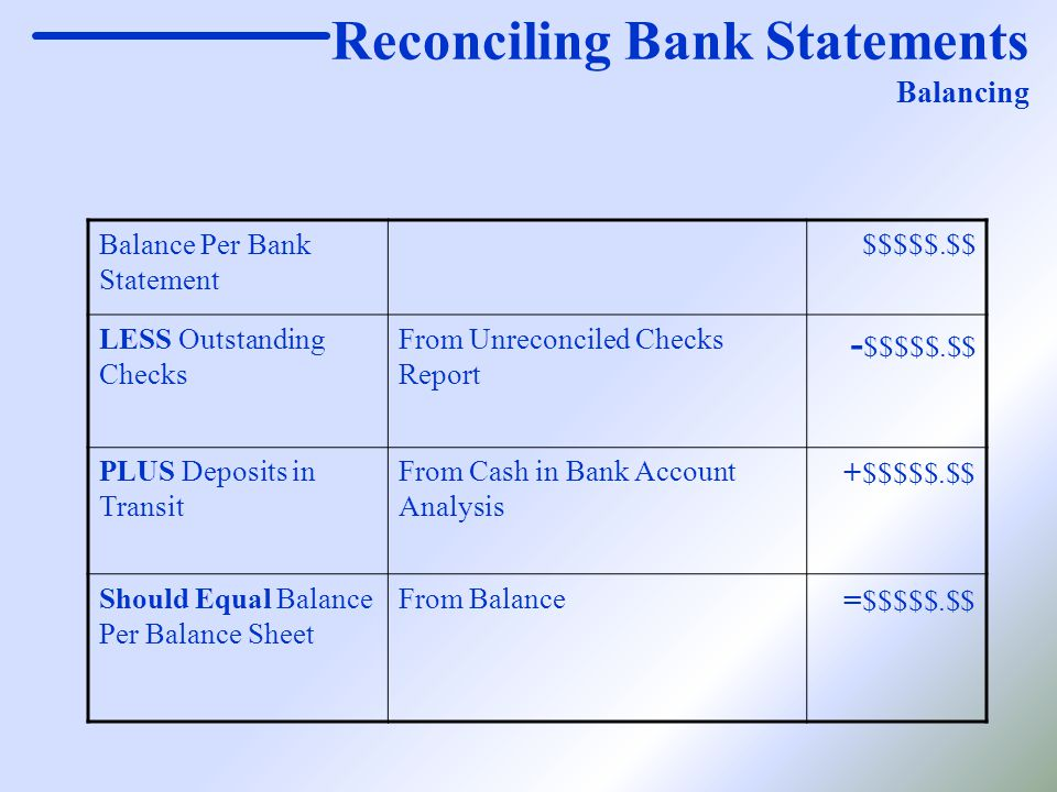 Reconciling Bank Statements Balancing Balance Per Bank Statement $$$$$.$$ LESS Outstanding Checks From Unreconciled Checks Report - $$$$$.$$ PLUS Depo
