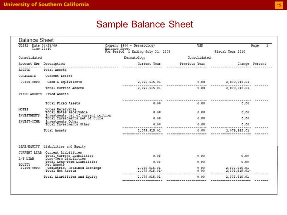 15 Sample Balance Sheet