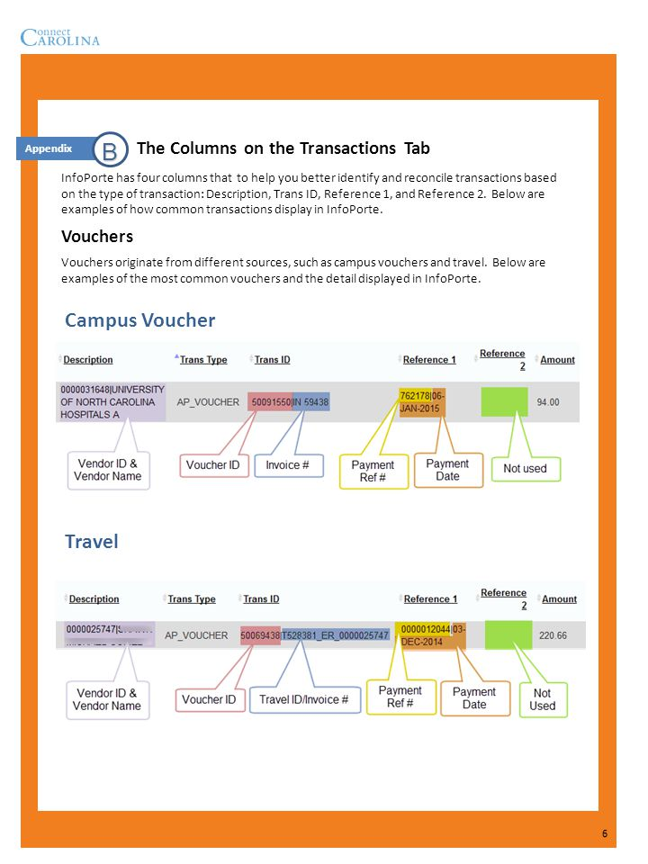 The Columns on the Transactions Tab InfoPorte has four columns that to help you better identify and reconcile transactions based on the type of transaction: Description, Trans ID, Reference 1, and Reference 2.