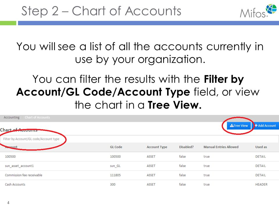 4 Step 2 – Chart of Accounts You will see a list of all the accounts currently in use by your organization.