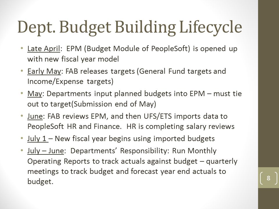 Dept. Budget Building Lifecycle Late April: EPM (Budget Module of PeopleSoft) is opened up with new fiscal year model Early May: FAB releases targets