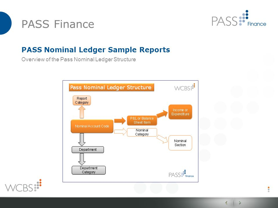 PASS Finance PASS Nominal Ledger Sample Reports Overview of the Pass Nominal Ledger Structure
