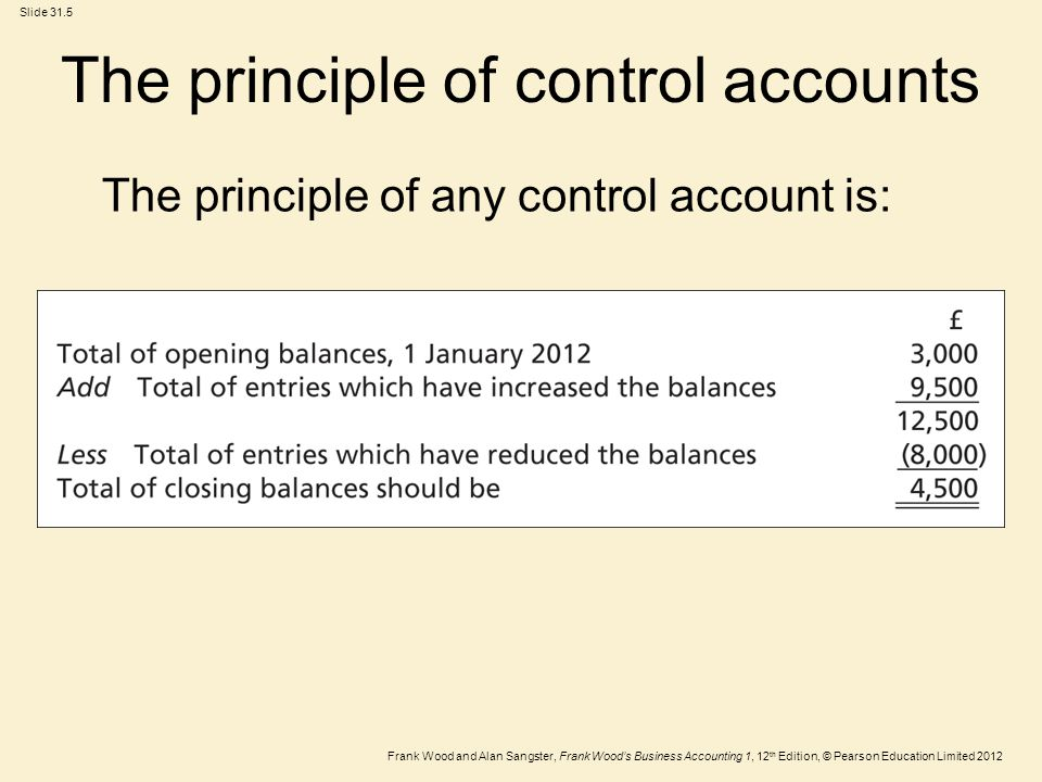 Frank Wood and Alan Sangster, Frank Wood's Business Accounting 1, 12 th Edition, © Pearson Education Limited 2012 Slide 31.16 Reconciliation of control accounts  Each control account must reconcile to its ledger, so the balance of the sales ledger control account must equal the total of the balances on the sales ledger and so on.