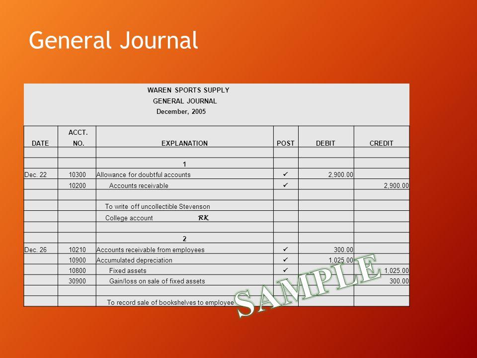 SALES JOURNAL DECEMBER Inv.orSubs. DebitCredit Cr.