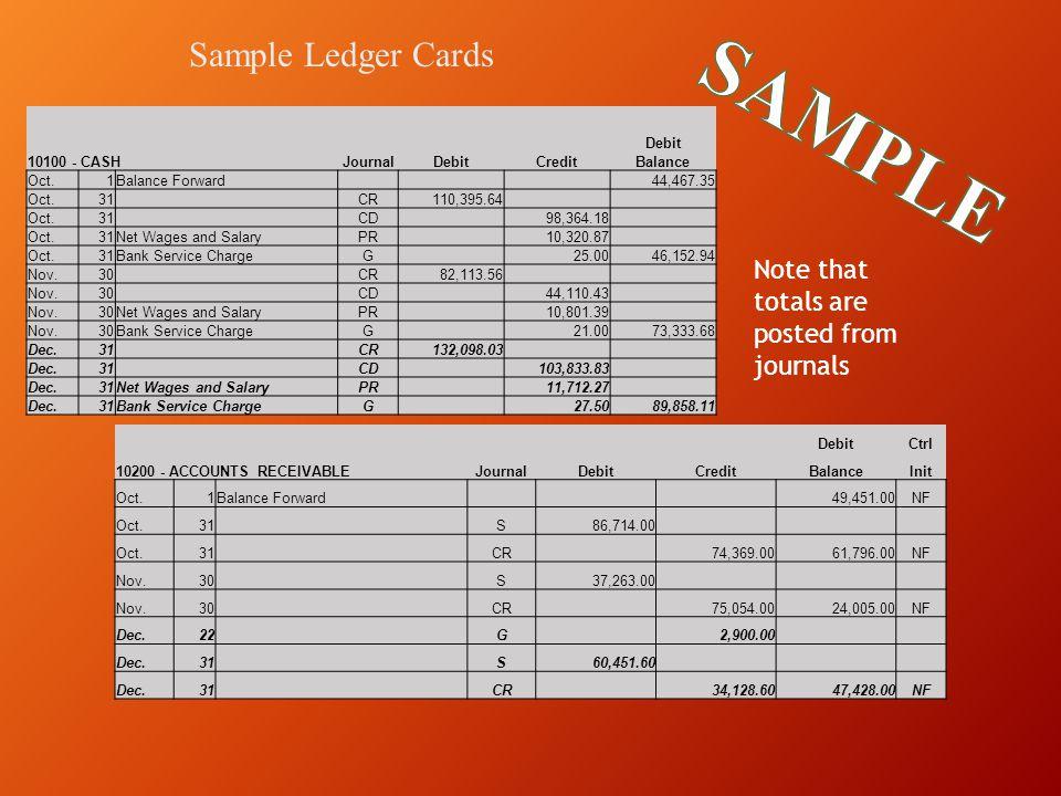 Posting: Journal to Ledger SALES JOURNAL DECEMBER Inv.