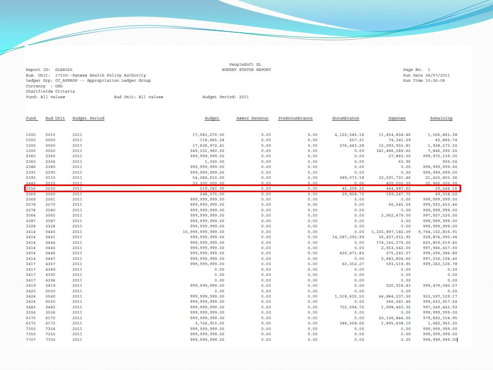 Commitment Control (KK) Fund Balance quasi Budget Balance (Shows fund balance after considering all YTD posted and un-posted transactions) Reported as Firm Balance in KHPA Run Commitment Control Budget Details report – See Attachment B Select CC_Cash Ledger If fund level fund you cannot retrieve information by budget unit Available Balance includes all posted and un-posted transactions showing a quasi balance fund balance Does not consider encumbrances or limits (These do not affect cash balances therefore are not in the cash ledger.)