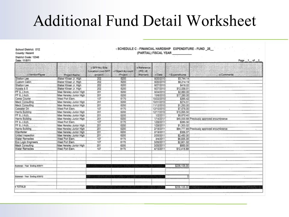 Additional Fund Detail Worksheet