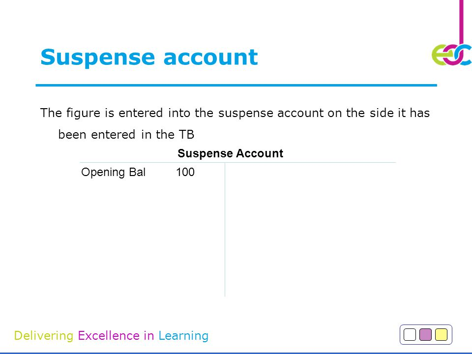 Delivering Excellence in Learning Suspense account The figure is entered into the suspense account on the side it has been entered in the TB Suspense Account Opening Bal100