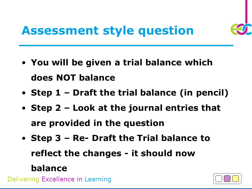 Delivering Excellence in Learning Assessment style question You will be given a trial balance which does NOT balance Step 1 – Draft the trial balance (in pencil) Step 2 – Look at the journal entries that are provided in the question Step 3 – Re- Draft the Trial balance to reflect the changes - it should now balance