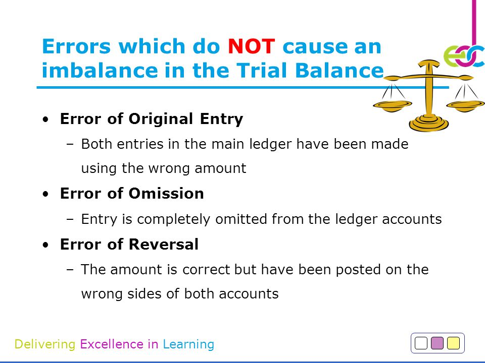 Delivering Excellence in Learning Errors which do NOT cause an imbalance in the Trial Balance Error of Original Entry –Both entries in the main ledger have been made using the wrong amount Error of Omission –Entry is completely omitted from the ledger accounts Error of Reversal –The amount is correct but have been posted on the wrong sides of both accounts