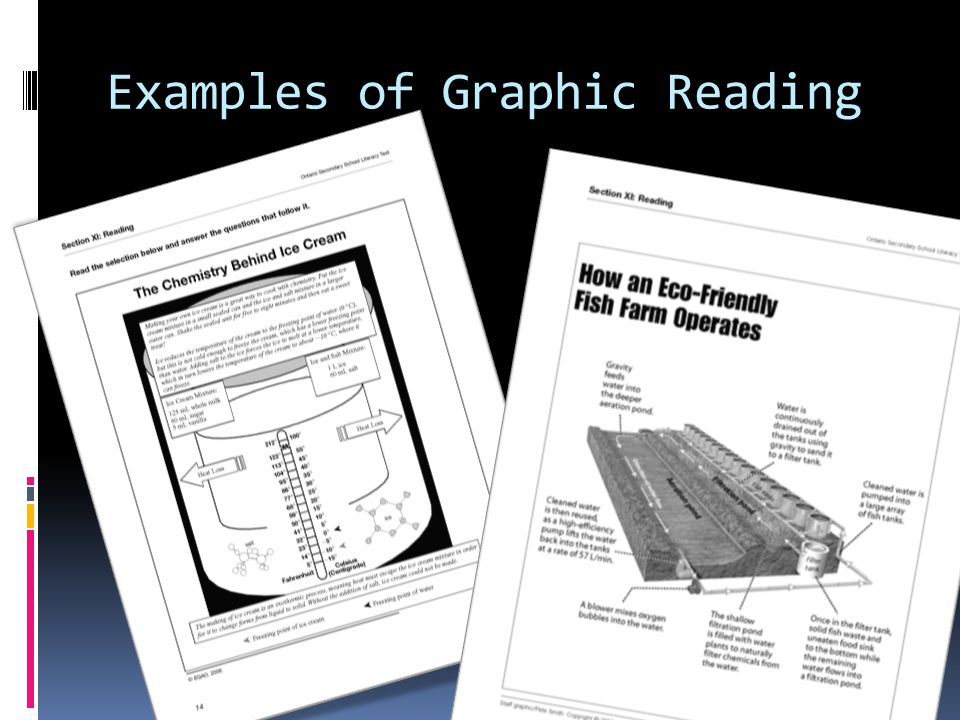 Examples of Graphic Reading
