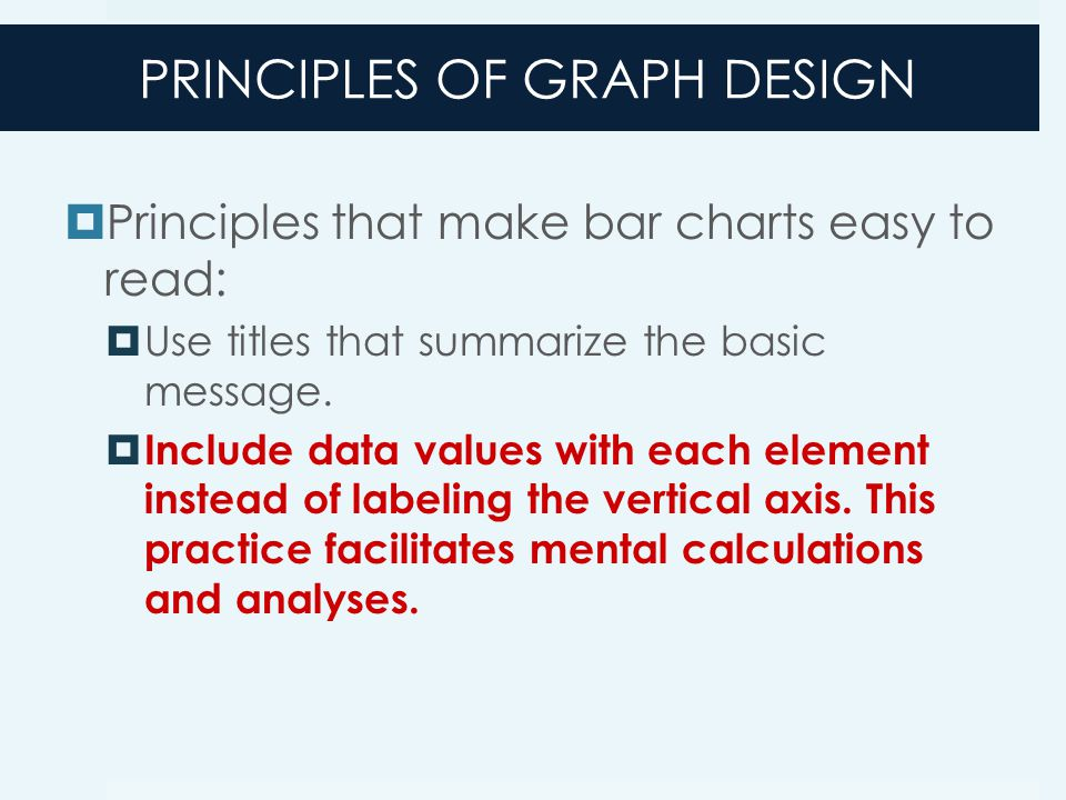 PRINCIPLES OF GRAPH DESIGN  Principles that make bar charts easy to read:  Use titles that summarize the basic message.  Include data values with e