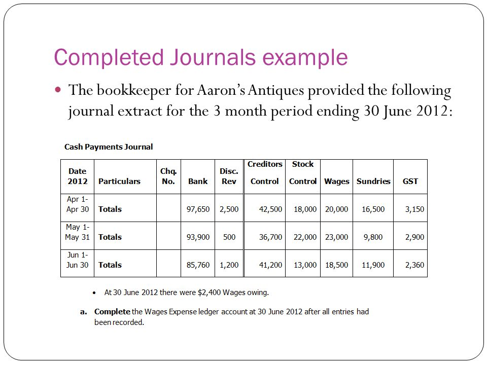 Completed Journals example The bookkeeper for Aaron's Antiques provided the following journal extract for the 3 month period ending 30 June 2012: