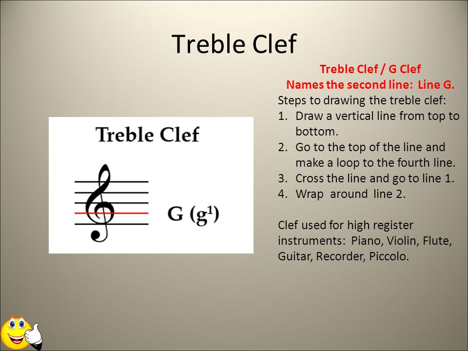 Which line names the Treble Clef? Back to Game