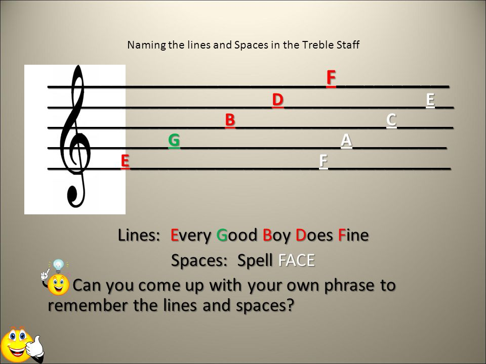How Many Lines and Spaces does the Music Staff Have? Back to Game