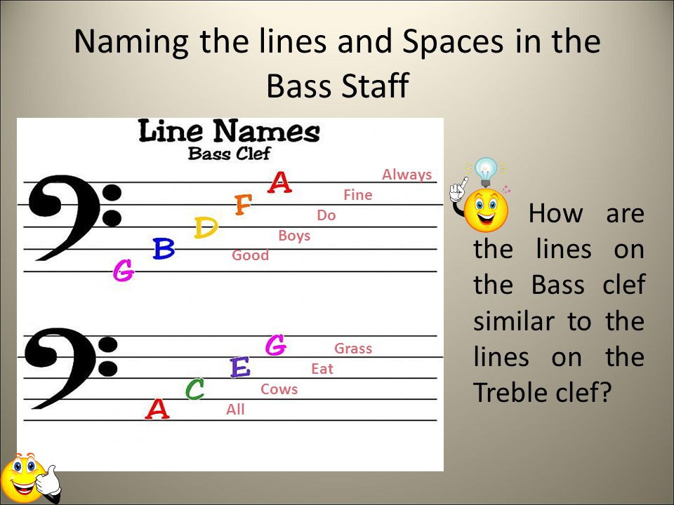 Naming the lines and Spaces in the Bass Staff Always Fine Do Boys Good Grass Eat Cows All How are the lines on the Bass clef similar to the lines on t